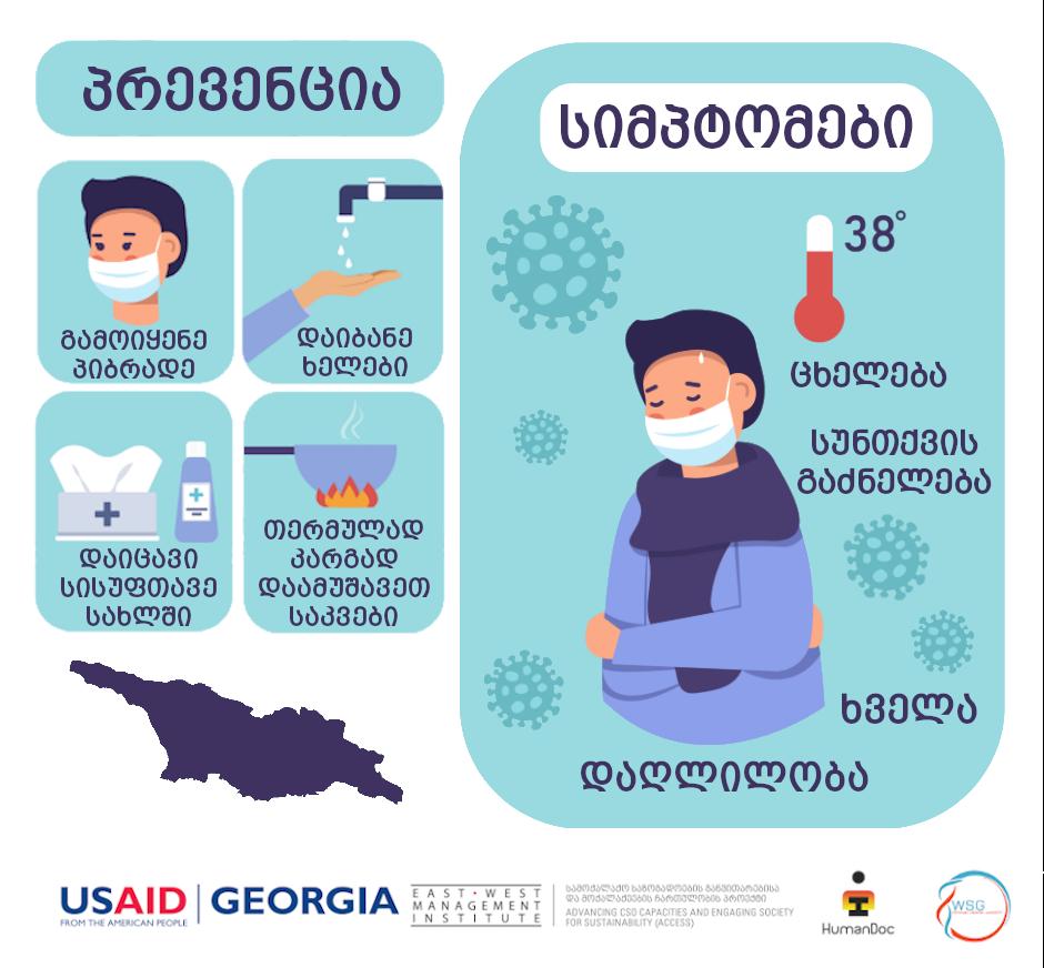 simptomebi V1.3 Georgian Union Of DeafBlind