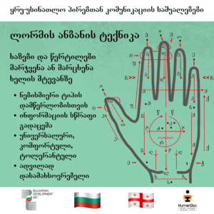 bulgarian 14 საქართველოს ყრუ-უსინათლოთა კავშირი